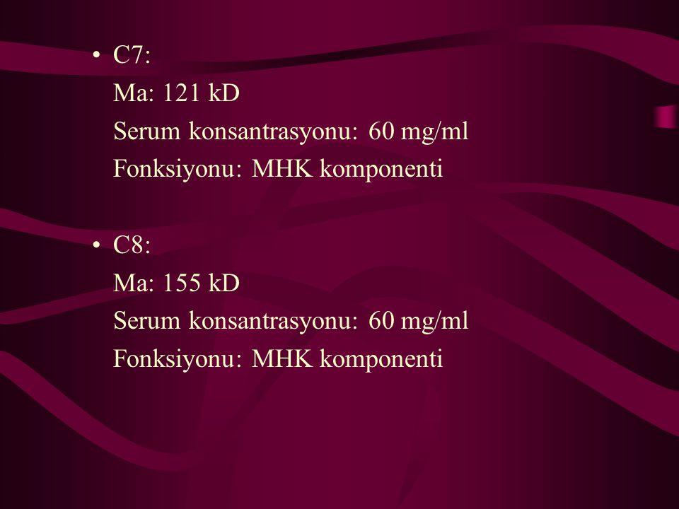 C7: Ma: 121 kD Serum konsantrasyonu: 60 mg/ml Fonksiyonu: MHK komponenti C8: Ma: 155 kD