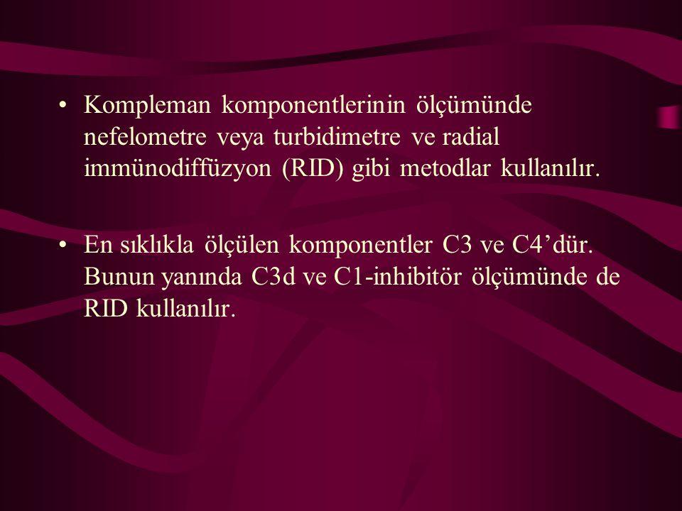 Kompleman komponentlerinin ölçümünde nefelometre veya turbidimetre ve radial immünodiffüzyon (RID) gibi metodlar kullanılır.