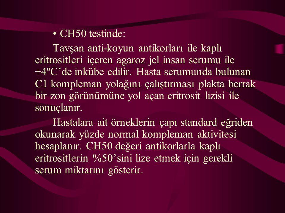 CH50 testinde: