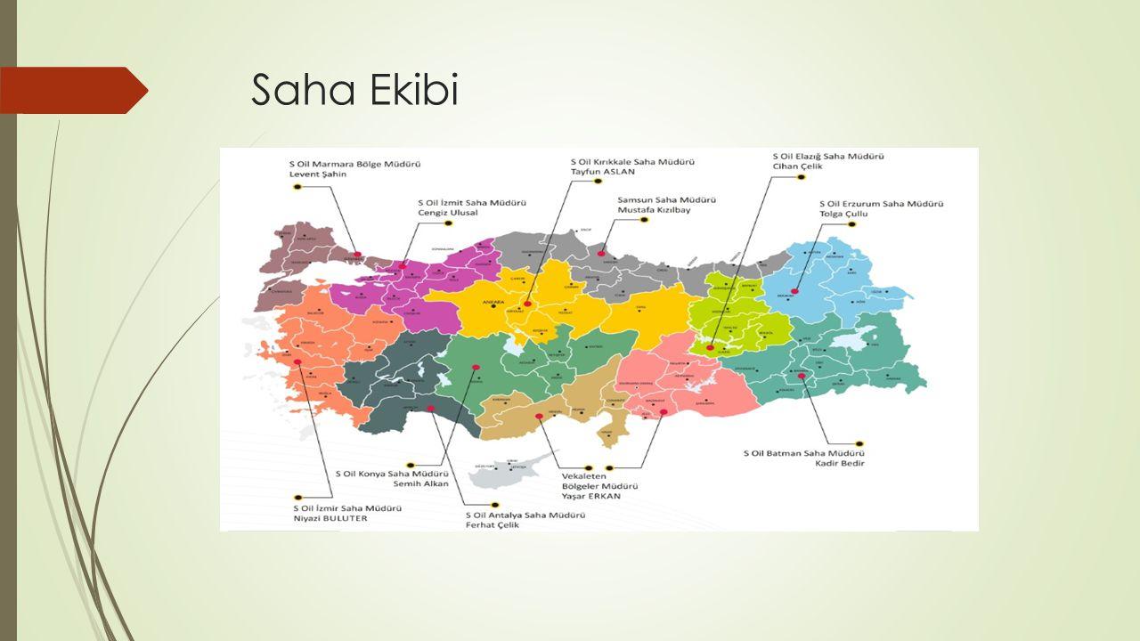 Saha Ekibi