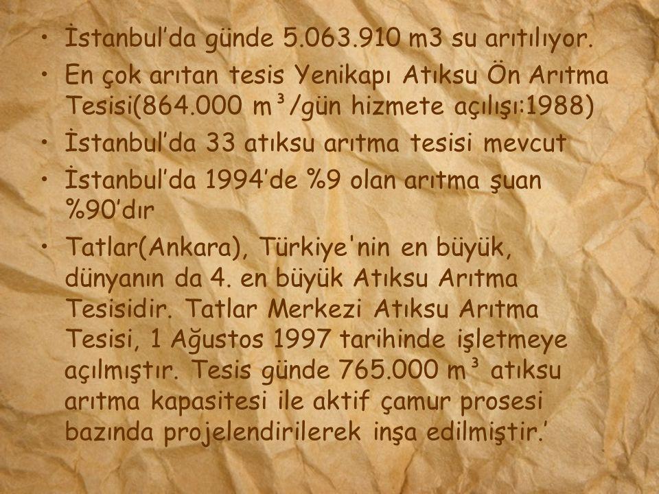 İstanbul'da günde 5.063.910 m3 su arıtılıyor.
