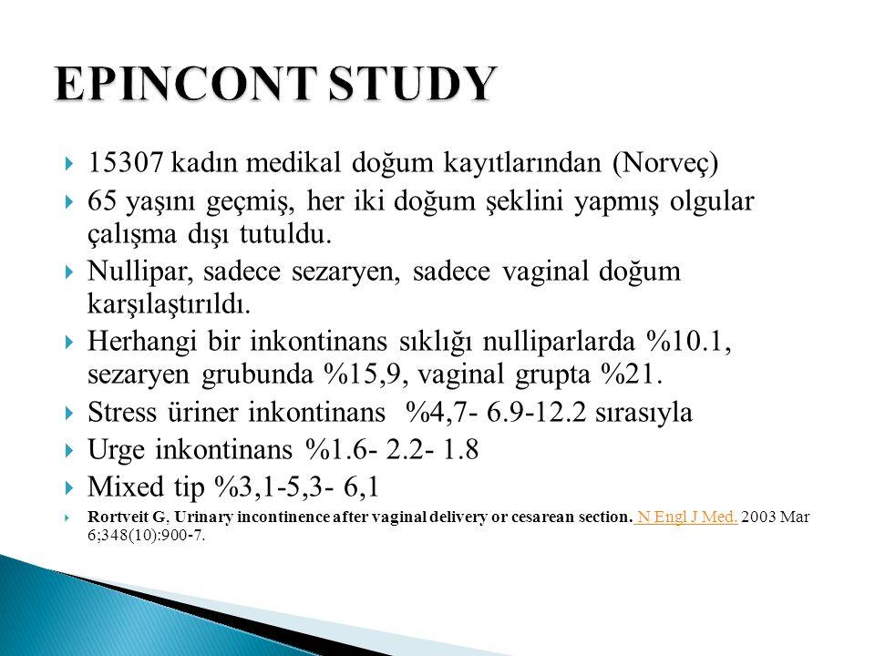 EPINCONT STUDY 15307 kadın medikal doğum kayıtlarından (Norveç)