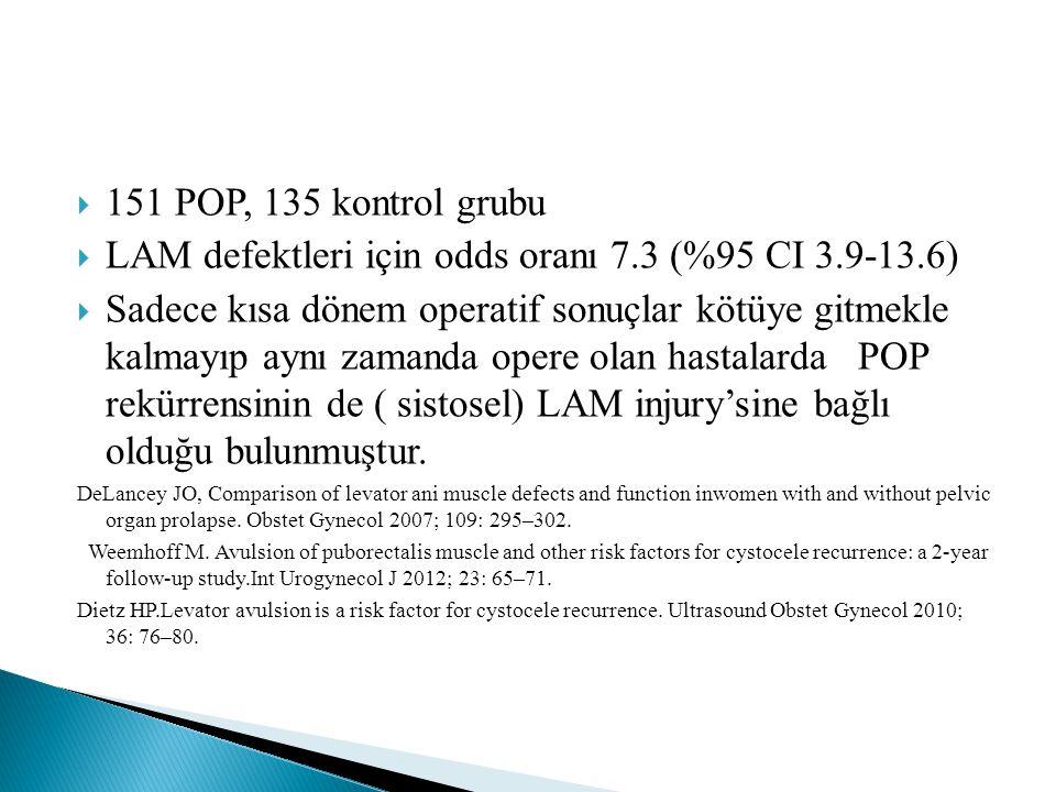 LAM defektleri için odds oranı 7.3 (%95 CI 3.9-13.6)