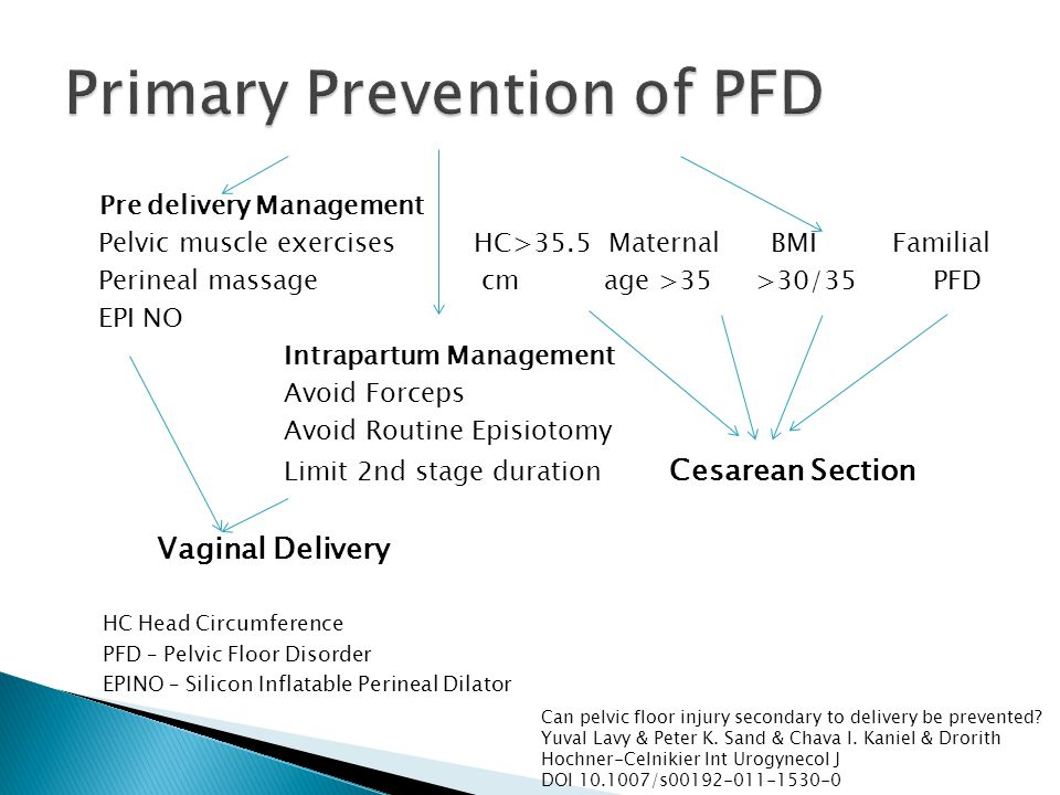 Primary Prevention of PFD