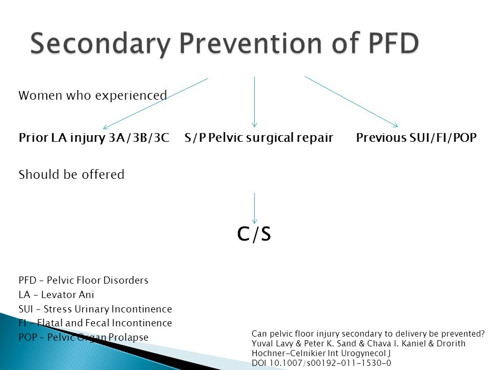 Secondary Prevention of PFD