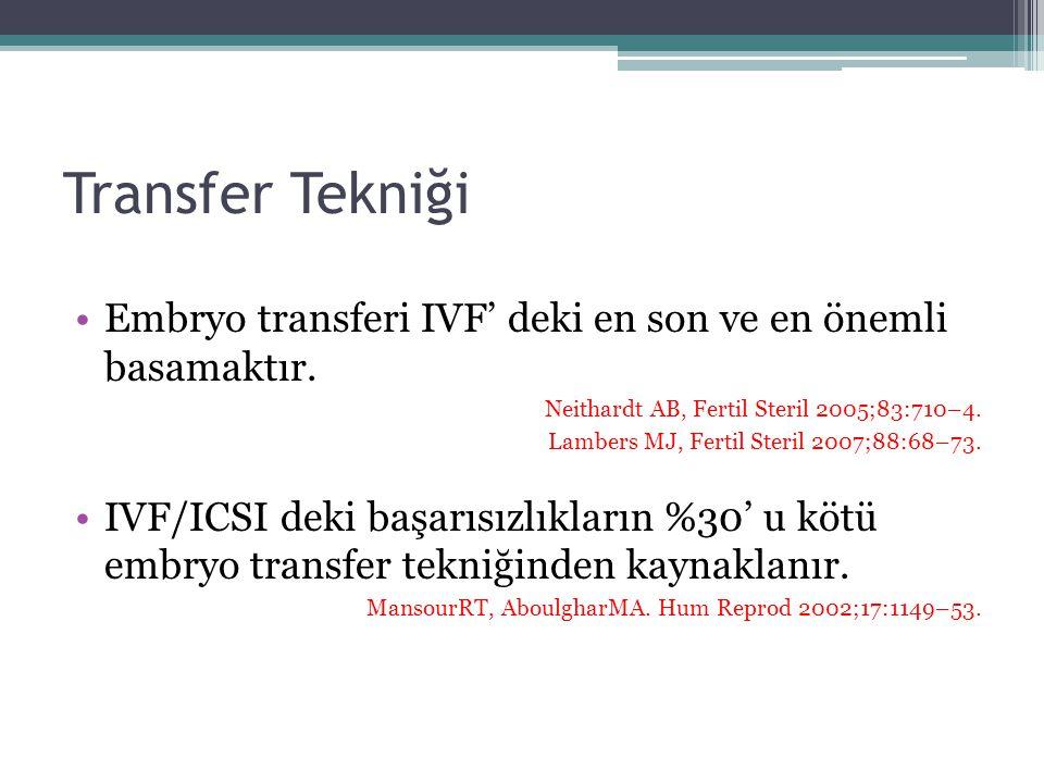Transfer Tekniği Embryo transferi IVF' deki en son ve en önemli basamaktır. Neithardt AB, Fertil Steril 2005;83:710–4.