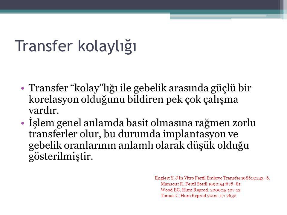 Transfer kolaylığı Transfer kolay lığı ile gebelik arasında güçlü bir korelasyon olduğunu bildiren pek çok çalışma vardır.