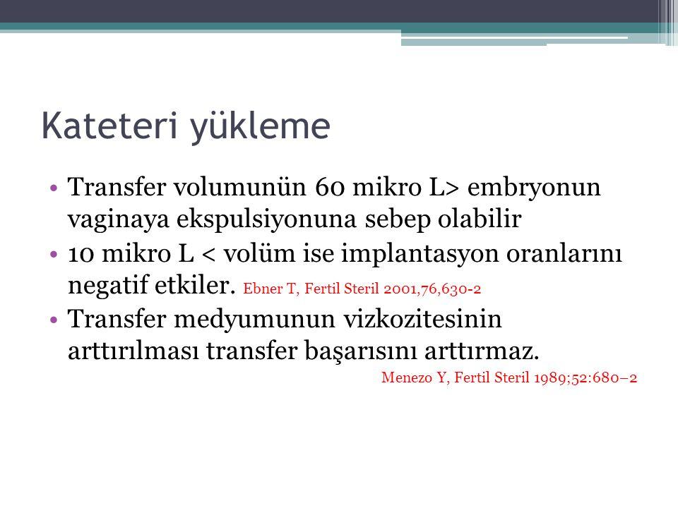 Kateteri yükleme Transfer volumunün 60 mikro L> embryonun vaginaya ekspulsiyonuna sebep olabilir.