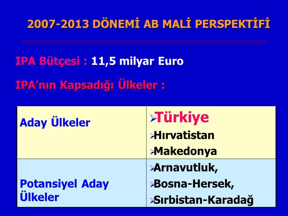 2007-2013 DÖNEMİ AB MALİ PERSPEKTİFİ