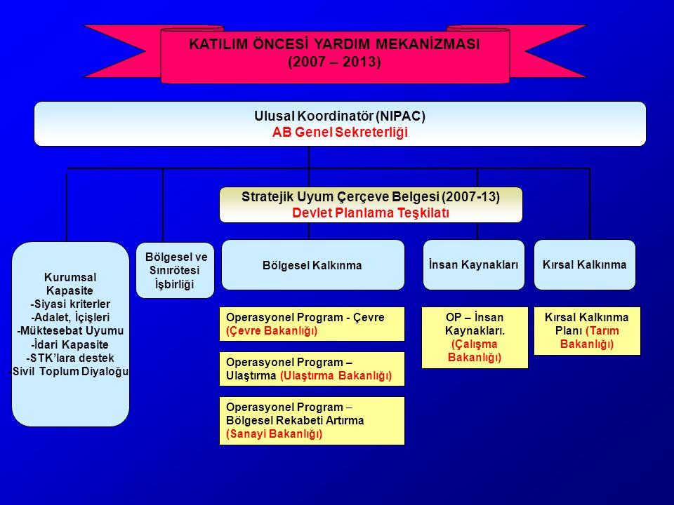 KATILIM ÖNCESİ YARDIM MEKANİZMASI (2007 – 2013)