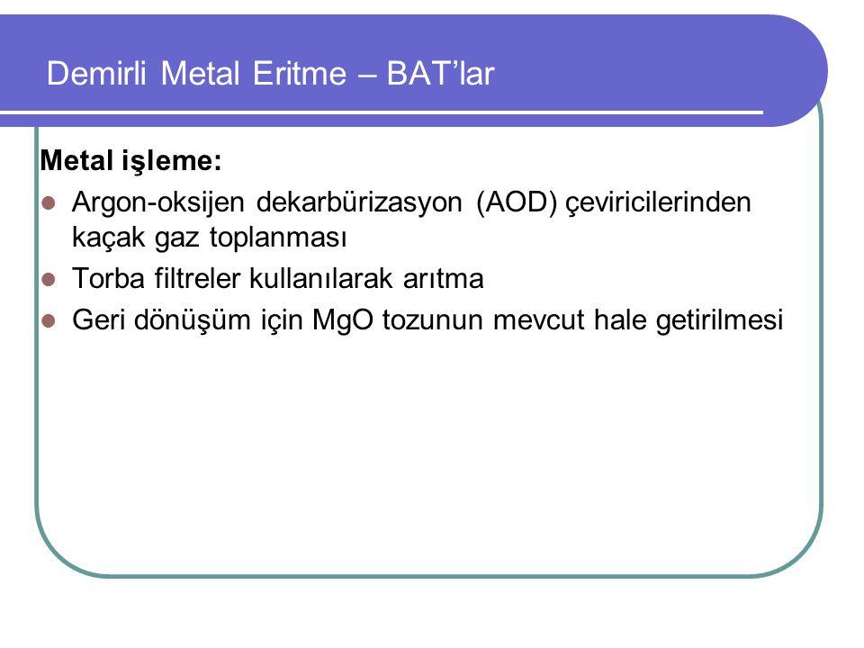 Demirli Metal Eritme – BAT'lar