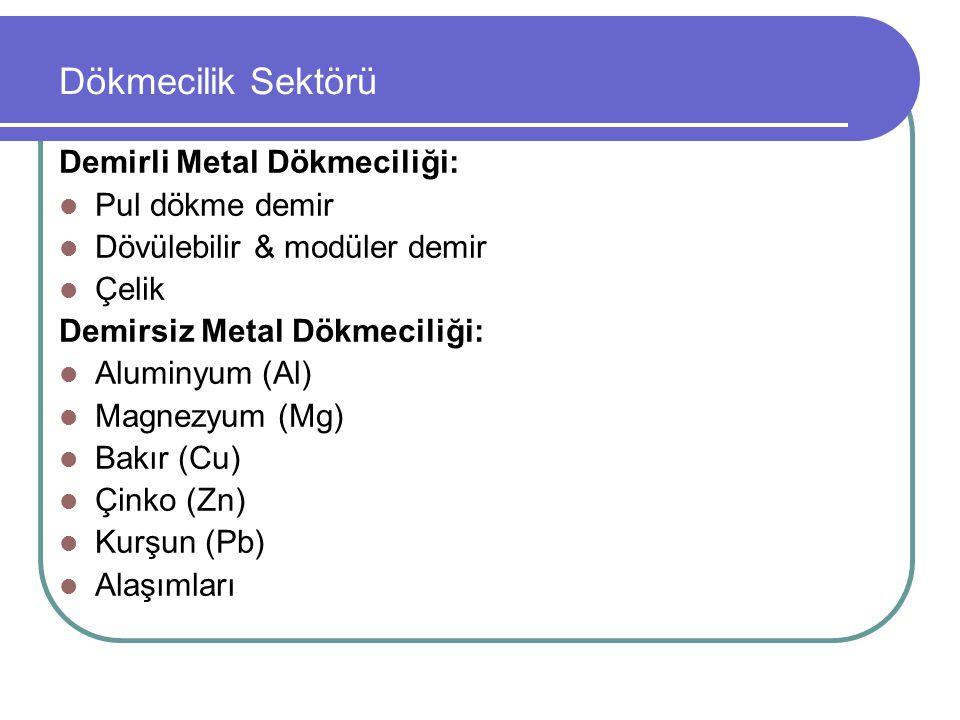 Dökmecilik Sektörü Demirli Metal Dökmeciliği: Pul dökme demir