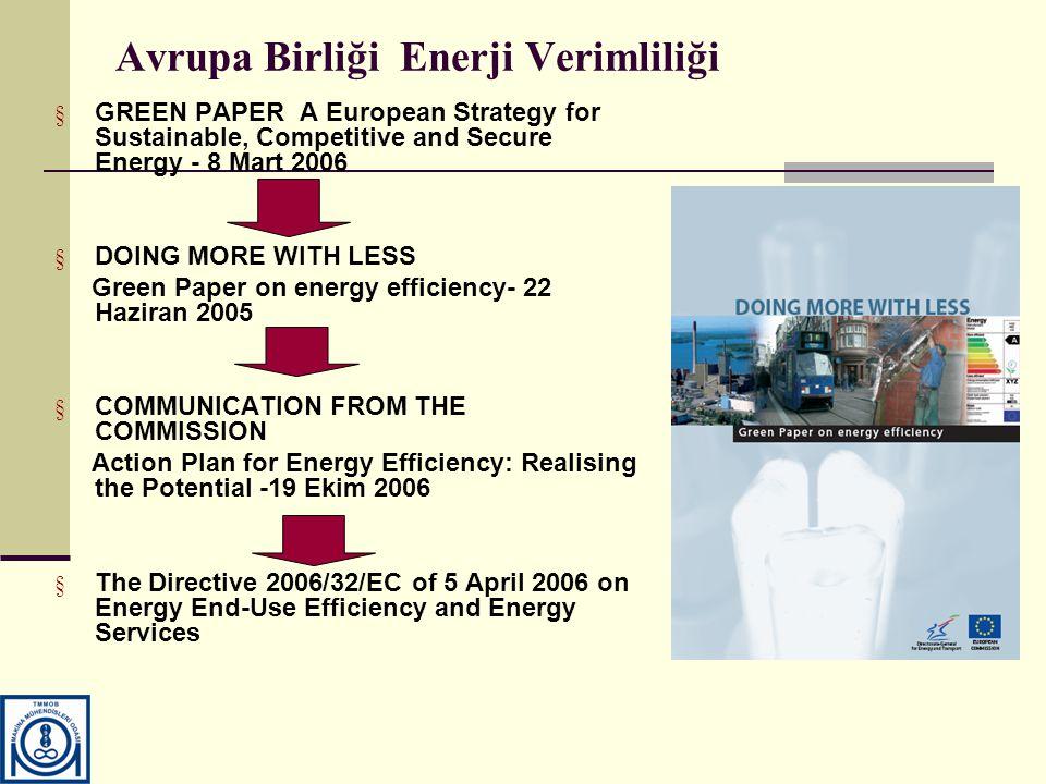 Avrupa Birliği Enerji Verimliliği