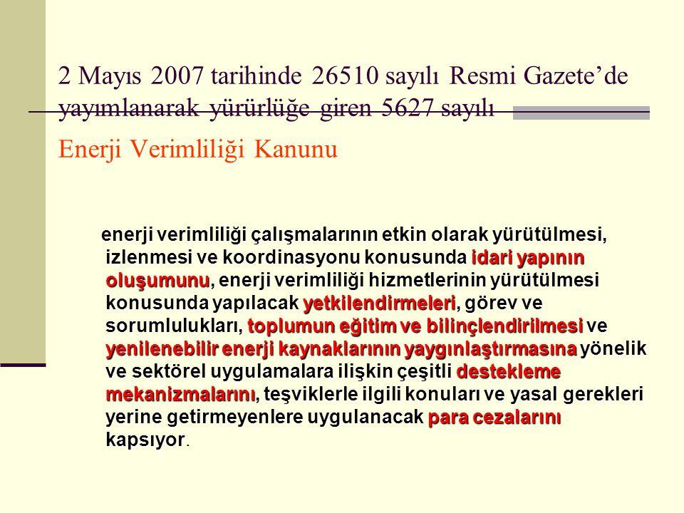 2 Mayıs 2007 tarihinde 26510 sayılı Resmi Gazete'de yayımlanarak yürürlüğe giren 5627 sayılı Enerji Verimliliği Kanunu