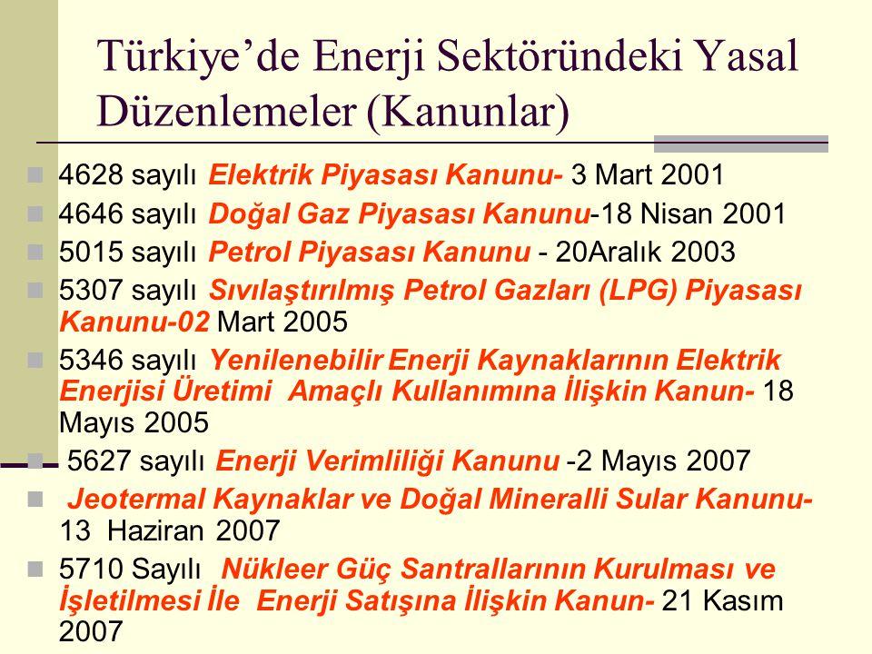 Türkiye'de Enerji Sektöründeki Yasal Düzenlemeler (Kanunlar)