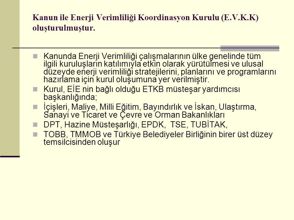 Kanun ile Enerji Verimliliği Koordinasyon Kurulu (E. V. K