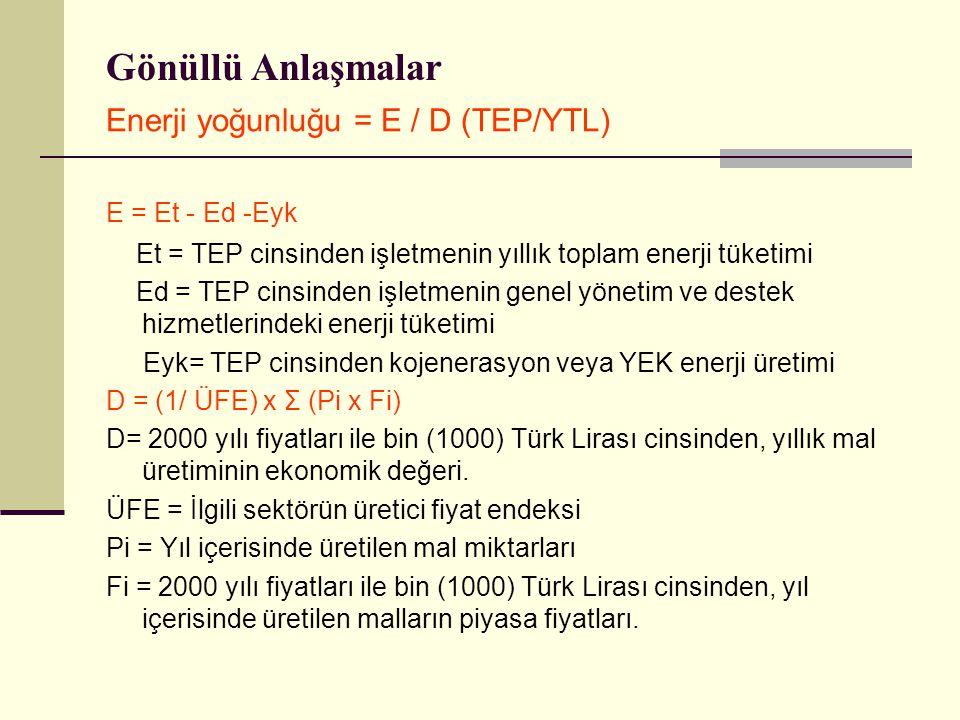 Gönüllü Anlaşmalar Enerji yoğunluğu = E / D (TEP/YTL) E = Et - Ed -Eyk