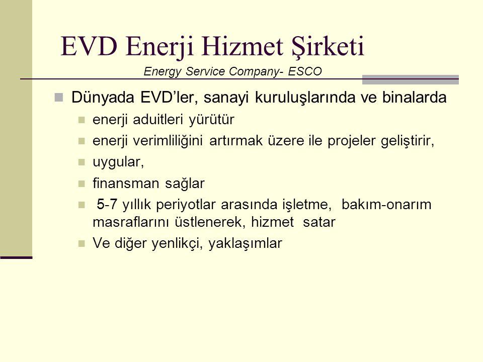 EVD Enerji Hizmet Şirketi