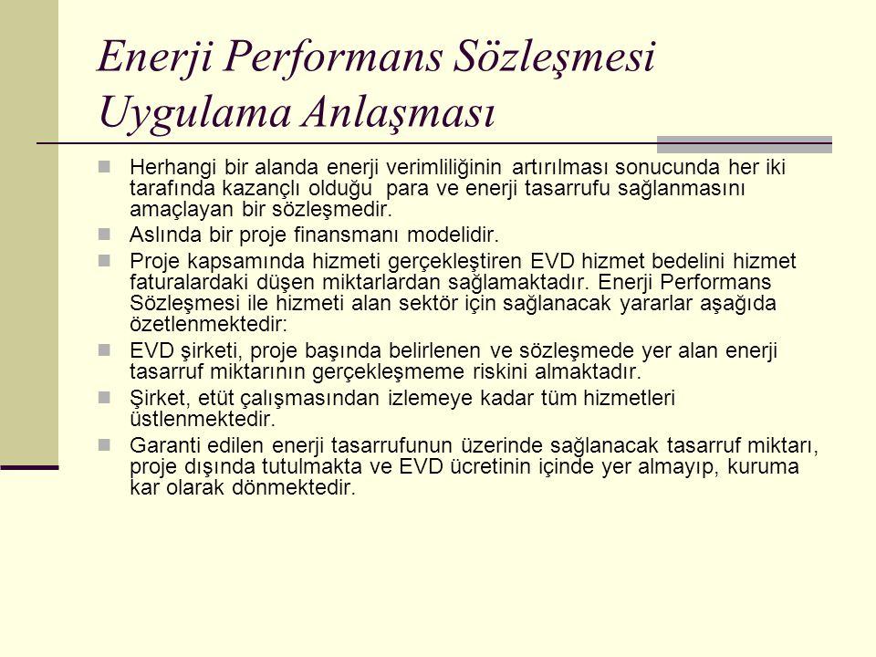 Enerji Performans Sözleşmesi Uygulama Anlaşması