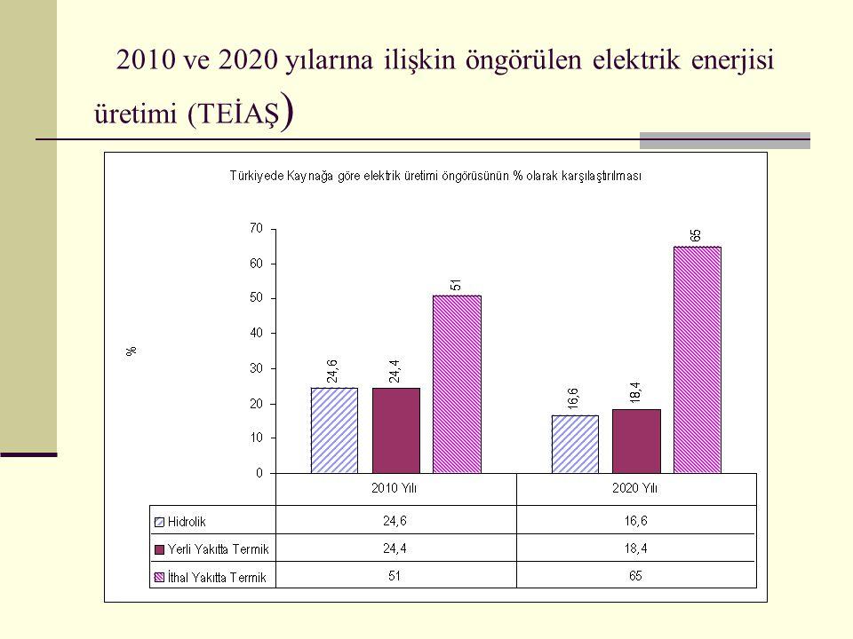 2010 ve 2020 yılarına ilişkin öngörülen elektrik enerjisi üretimi (TEİAŞ)