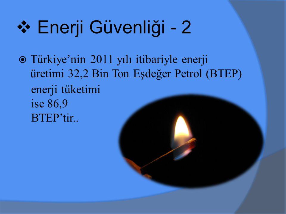 Enerji Güvenliği - 2 Türkiye'nin 2011 yılı itibariyle enerji üretimi 32,2 Bin Ton Eşdeğer Petrol (BTEP)