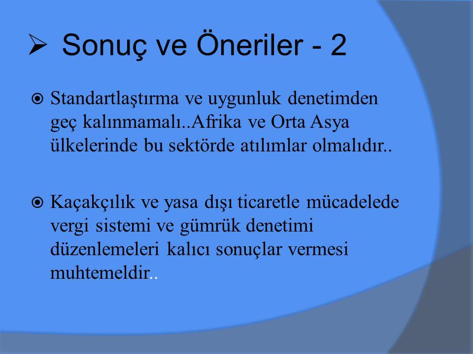 Sonuç ve Öneriler - 2 Standartlaştırma ve uygunluk denetimden geç kalınmamalı..Afrika ve Orta Asya ülkelerinde bu sektörde atılımlar olmalıdır..