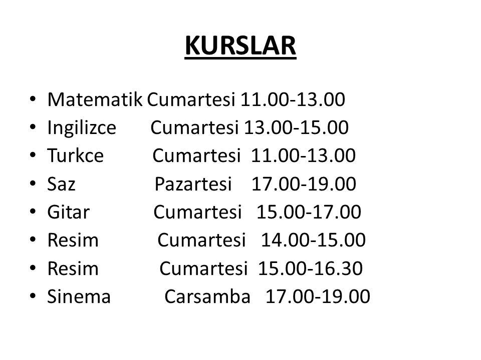 KURSLAR Matematik Cumartesi 11.00-13.00