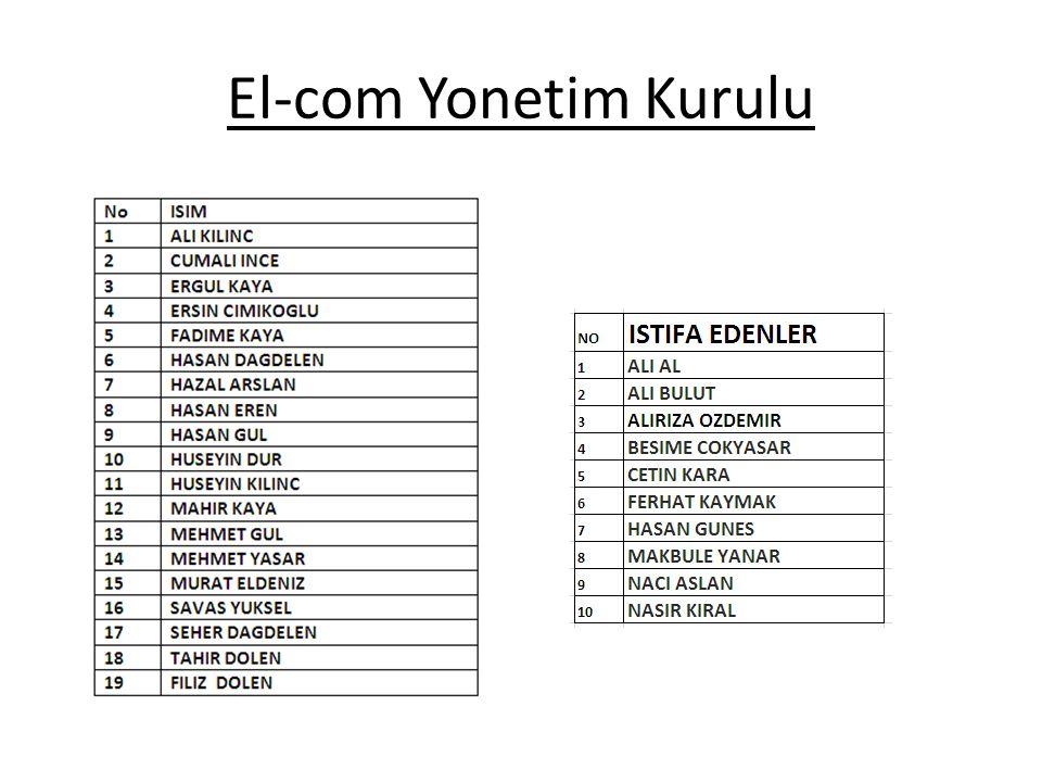 El-com Yonetim Kurulu
