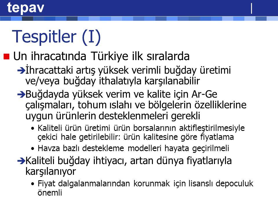 Tespitler (I) Un ihracatında Türkiye ilk sıralarda