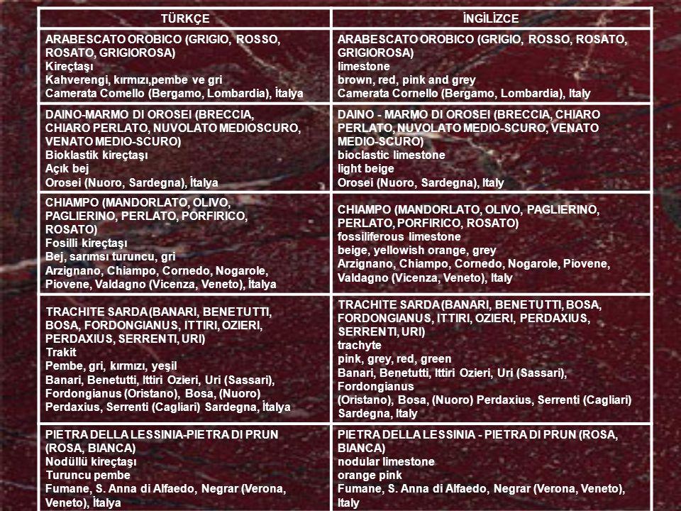 TÜRKÇE İNGİLİZCE. ARABESCATO OROBICO (GRIGIO, ROSSO, ROSATO, GRIGIOROSA) Kireçtaşı. Kahverengi, kırmızı,pembe ve gri.