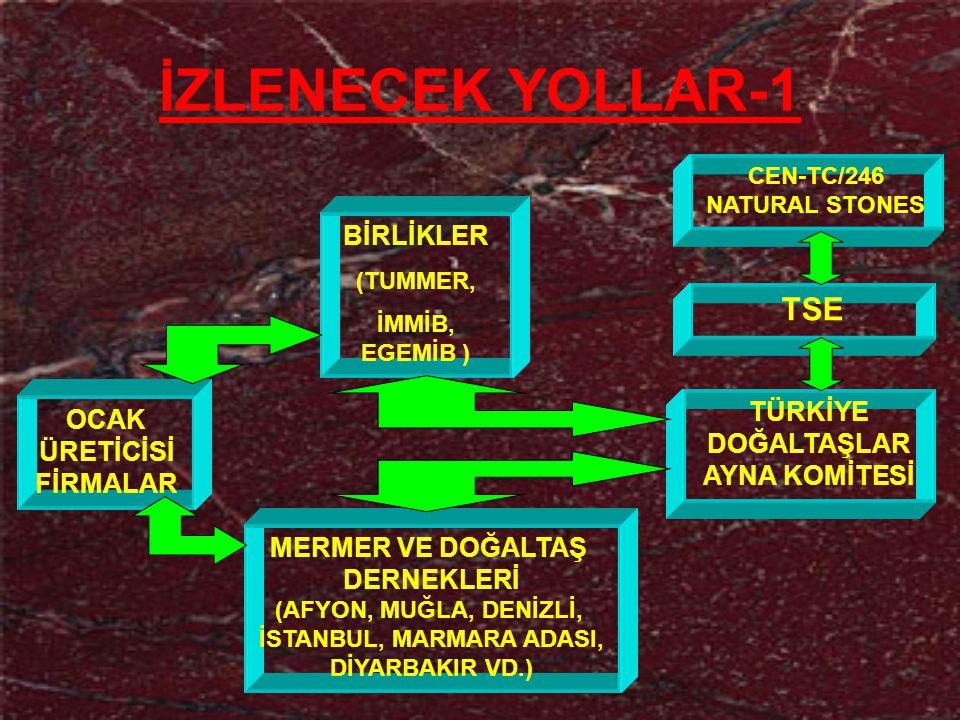 İZLENECEK YOLLAR-1 TSE BİRLİKLER TÜRKİYE DOĞALTAŞLAR AYNA KOMİTESİ