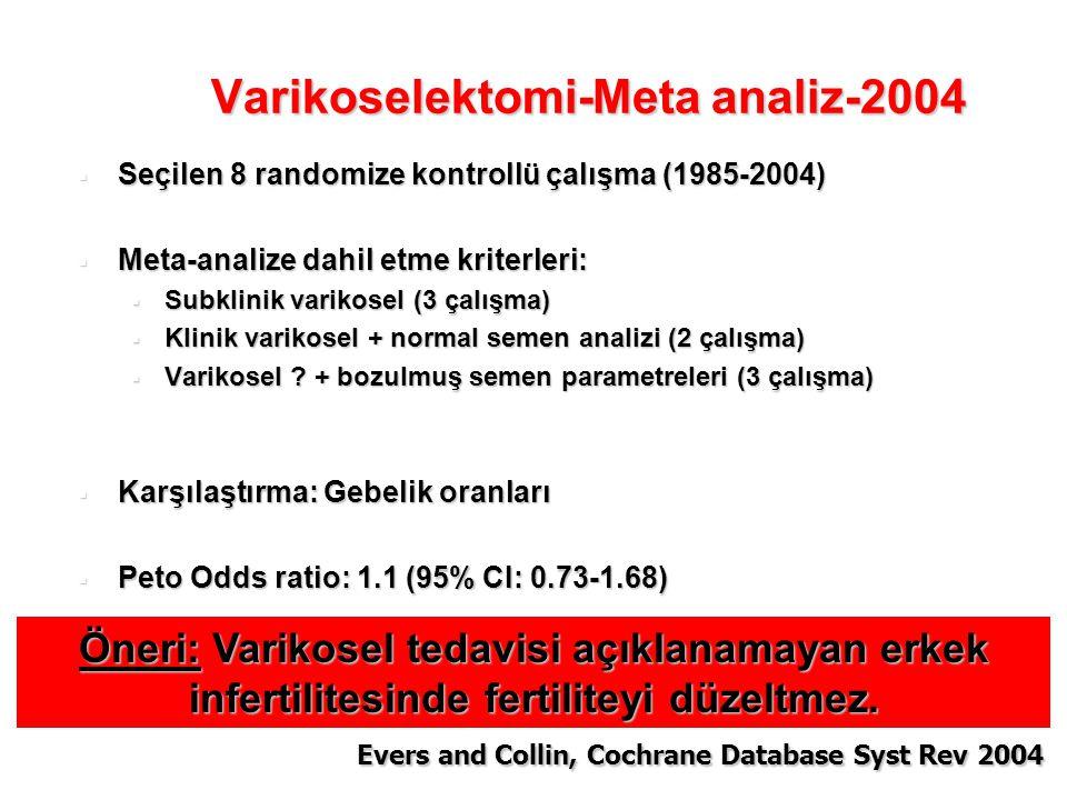 Varikoselektomi-Meta analiz-2004
