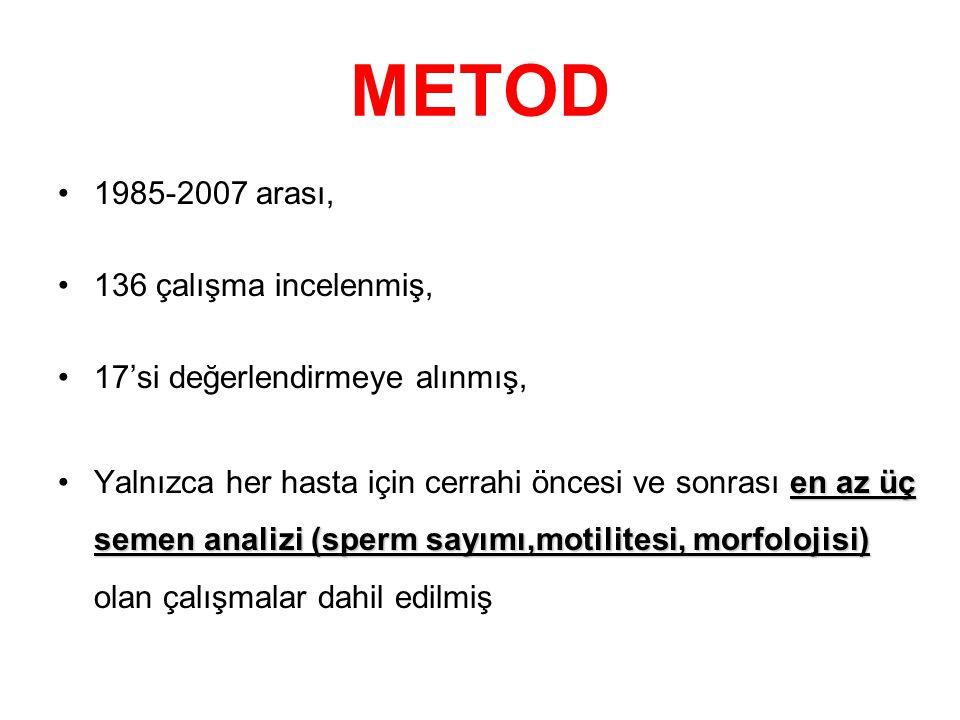 METOD 1985-2007 arası, 136 çalışma incelenmiş,