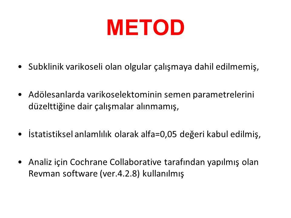METOD Subklinik varikoseli olan olgular çalışmaya dahil edilmemiş,