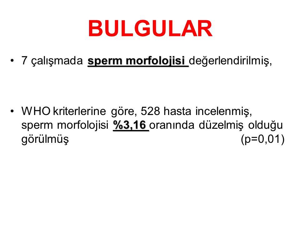 BULGULAR 7 çalışmada sperm morfolojisi değerlendirilmiş,
