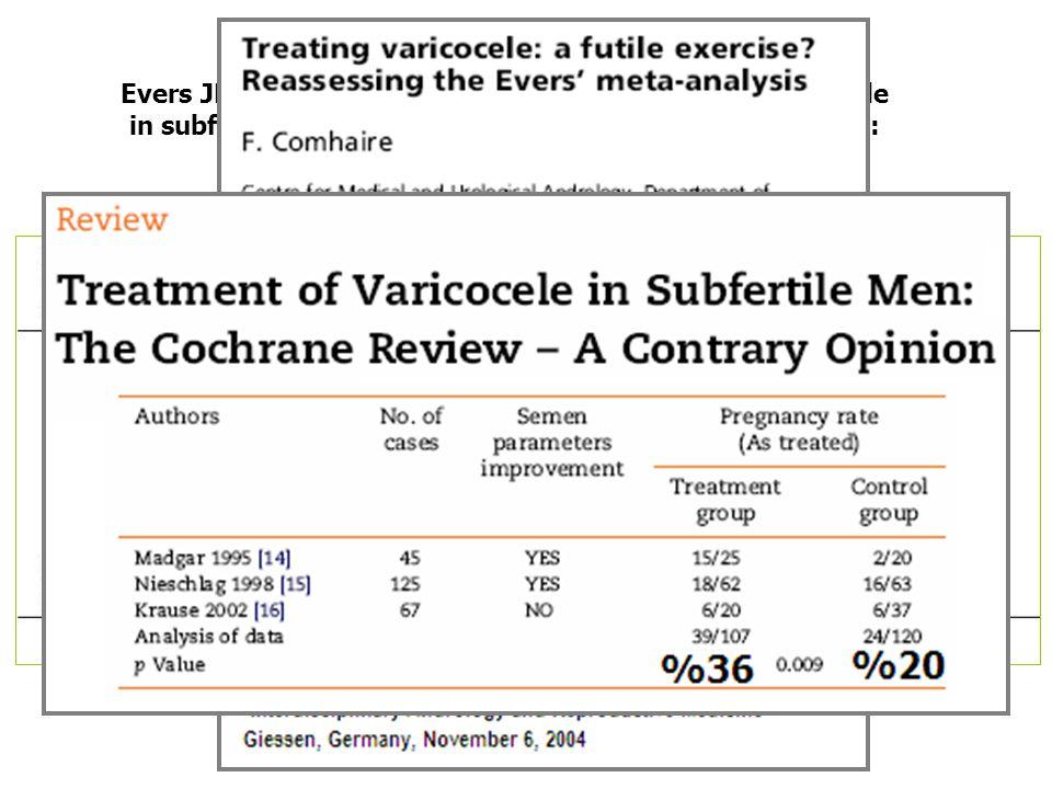 Evers JL, Collins JA. Surgery or embolisation for varicocele