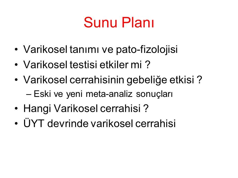 Sunu Planı Varikosel tanımı ve pato-fizolojisi