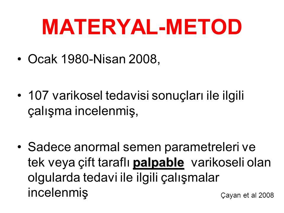 MATERYAL-METOD Ocak 1980-Nisan 2008,