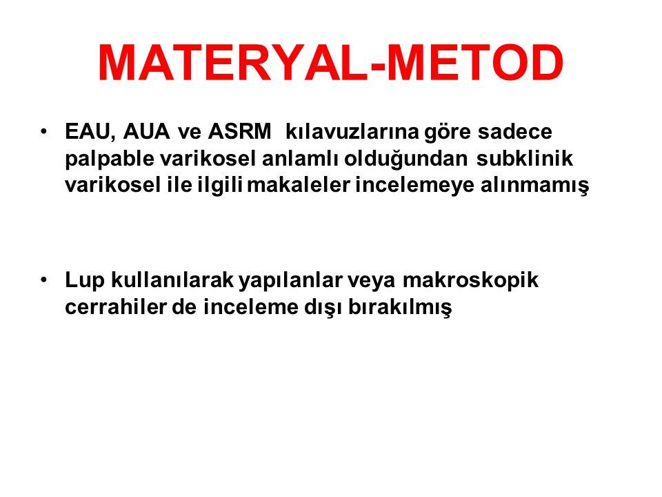 MATERYAL-METOD