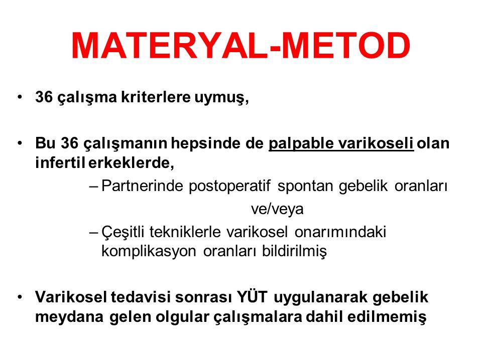 MATERYAL-METOD 36 çalışma kriterlere uymuş,