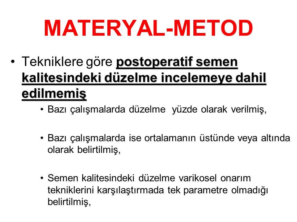 MATERYAL-METOD Tekniklere göre postoperatif semen kalitesindeki düzelme incelemeye dahil edilmemiş.