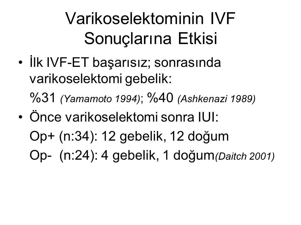 Varikoselektominin IVF Sonuçlarına Etkisi