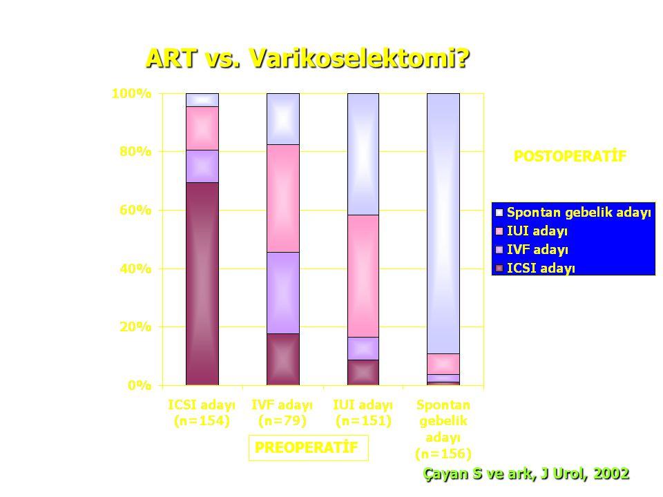 ART vs. Varikoselektomi