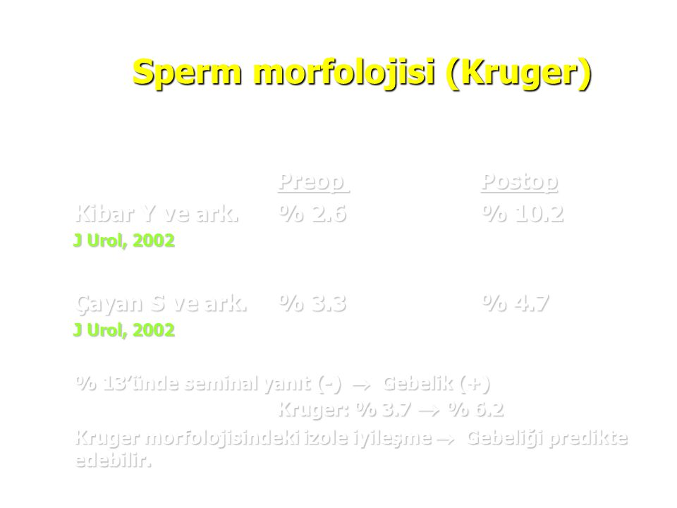 Sperm morfolojisi (Kruger)