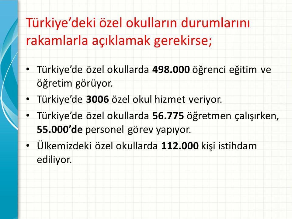 Türkiye'deki özel okulların durumlarını rakamlarla açıklamak gerekirse;