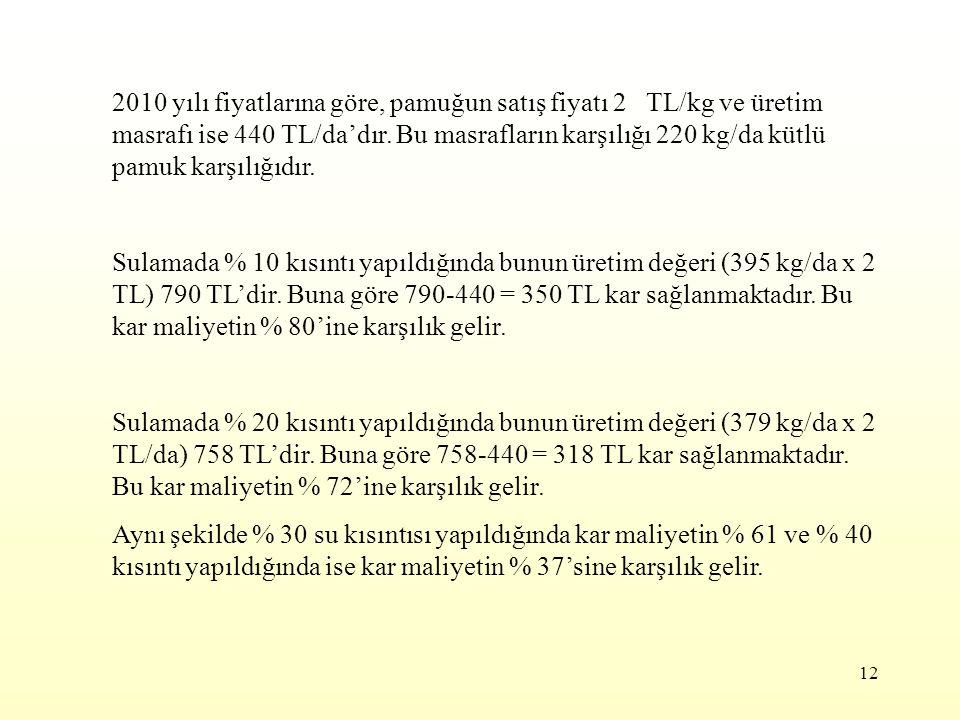 2010 yılı fiyatlarına göre, pamuğun satış fiyatı 2 TL/kg ve üretim masrafı ise 440 TL/da'dır. Bu masrafların karşılığı 220 kg/da kütlü pamuk karşılığıdır.