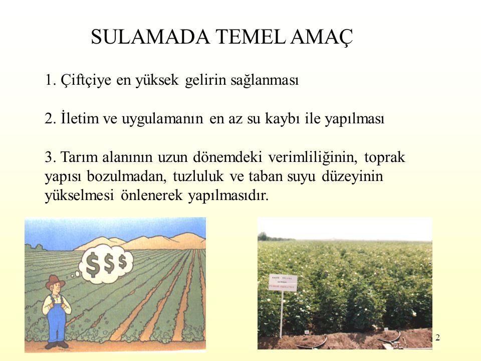 SULAMADA TEMEL AMAÇ 1. Çiftçiye en yüksek gelirin sağlanması