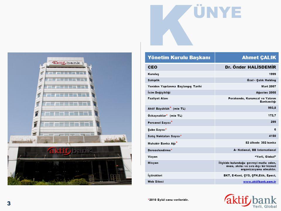 K ÜNYE 3 Yönetim Kurulu Başkanı Ahmet ÇALIK CEO Dr. Önder HALİSDEMİR