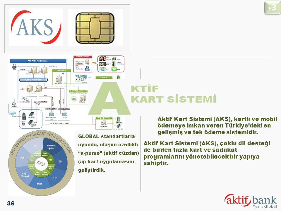 P3 Aktif Kart Sistemi (AKS), kartlı ve mobil ödemeye imkan veren Türkiye'deki en gelişmiş ve tek ödeme sistemidir.