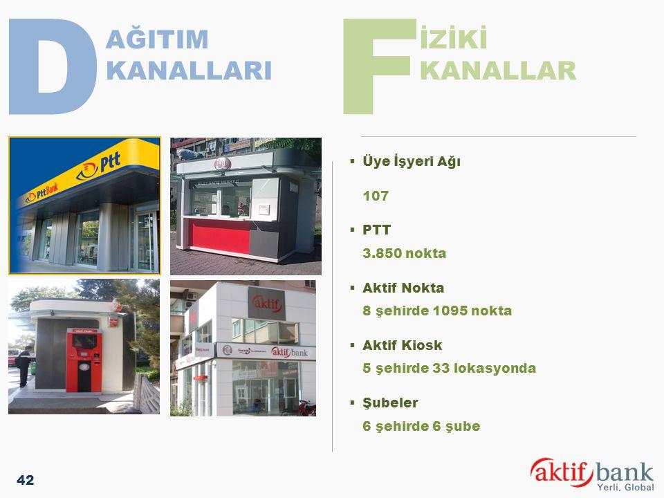 D F AĞITIM İZİKİ KANALLARI KANALLAR Üye İşyeri Ağı 107 PTT 3.850 nokta